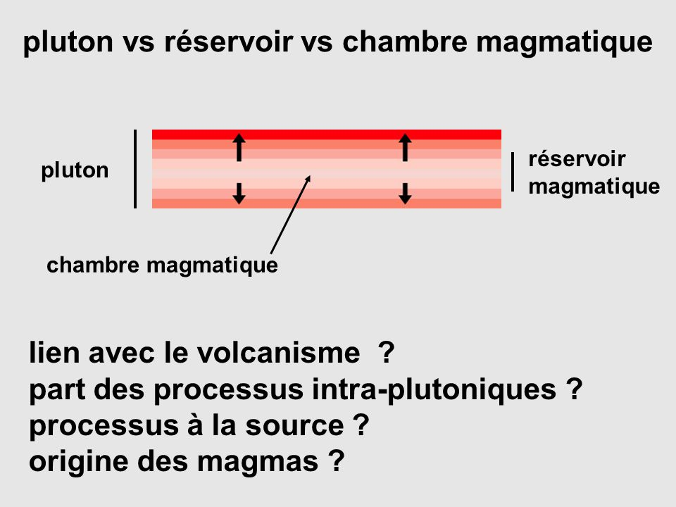 lien avec le volcanisme .part des processus intra-plutoniques .