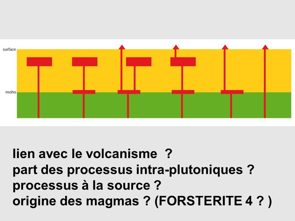 quelques exemples de relations troubles entre le magmatisme et la tectonique troubles