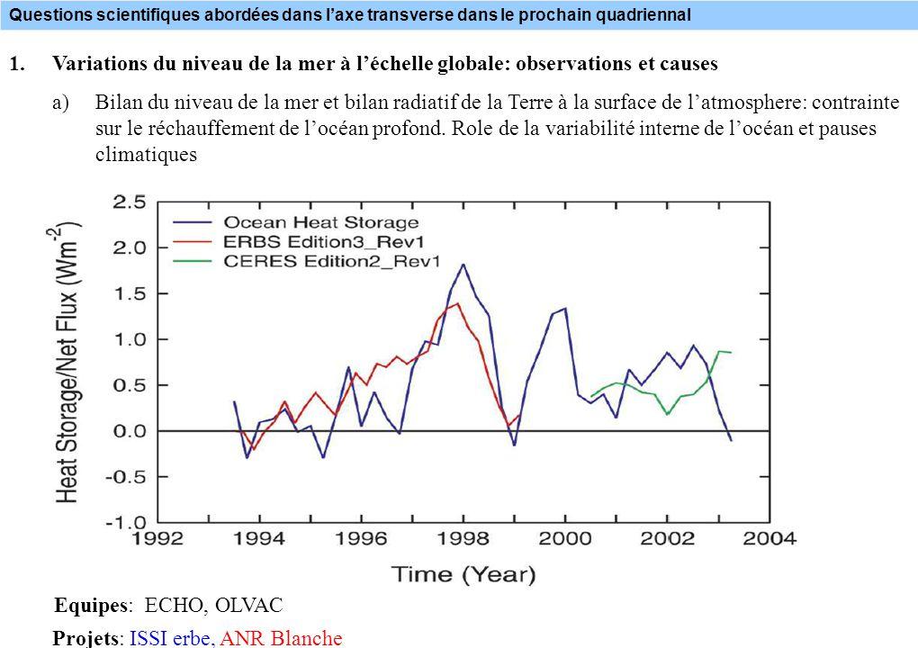 Questions scientifiques abordées dans laxe transverse dans le prochain quadriennal 1.Variations du niveau de la mer à léchelle globale: observations et causes a)Bilan du niveau de la mer et bilan radiatif de la Terre à la surface de latmosphere: contrainte sur le réchauffement de locéan profond.