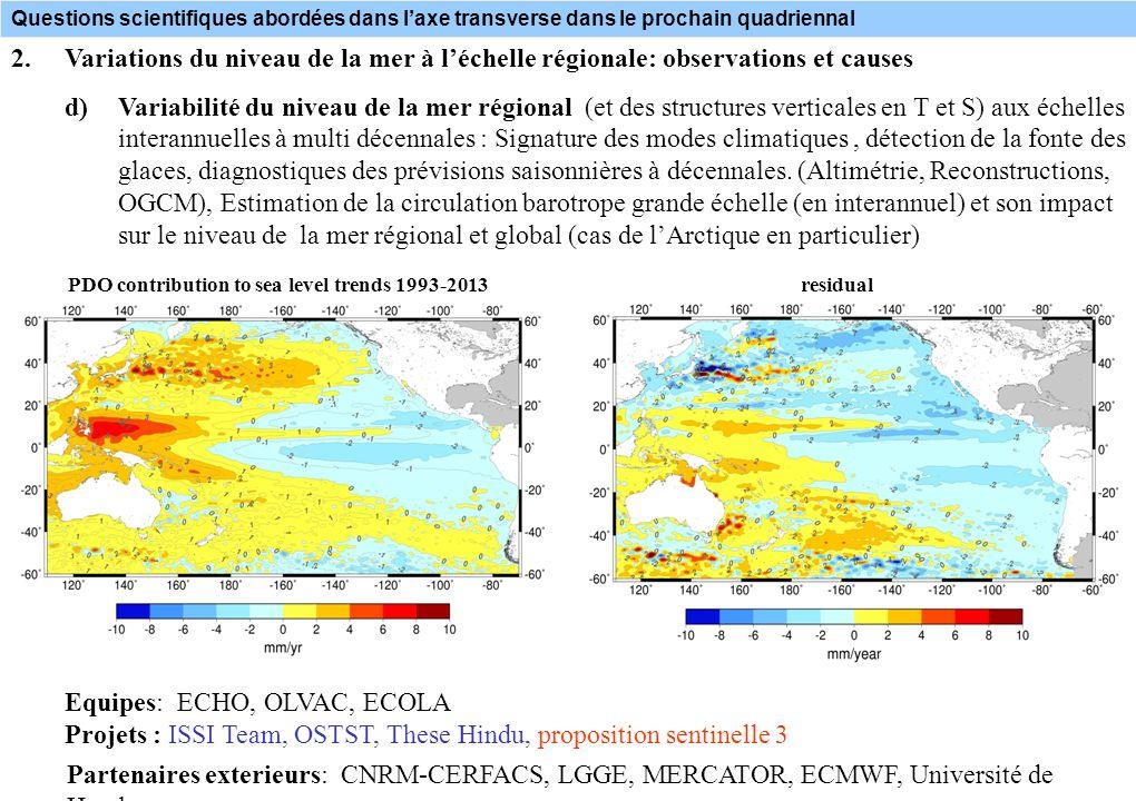 Questions scientifiques abordées dans laxe transverse dans le prochain quadriennal 2.Variations du niveau de la mer à léchelle régionale: observations et causes e)Cycle de leau régional: rôle des flux océan-atmosphère-continent et impact sur le niveau de la mer régional (Cas de la baie du Bengale) Projets : BanD-AID Partenaires exterieurs: CNRM-CERFACS, LGGE, MERCATOR, ECMWF, Université de Equipes: ECHO, OLVAC Partenaires exterieurs: Ohio state university, University of Bonn…