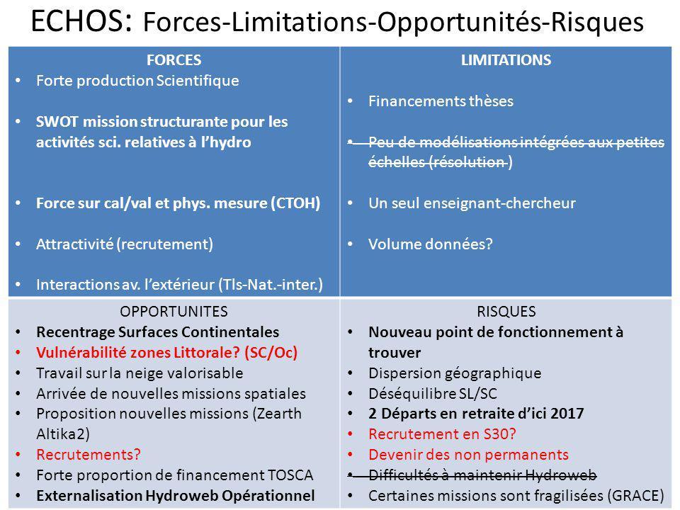 ECHOS : Forces-Limitations-Opportunités-Risques FORCES Forte production Scientifique SWOT mission structurante pour les activités sci.