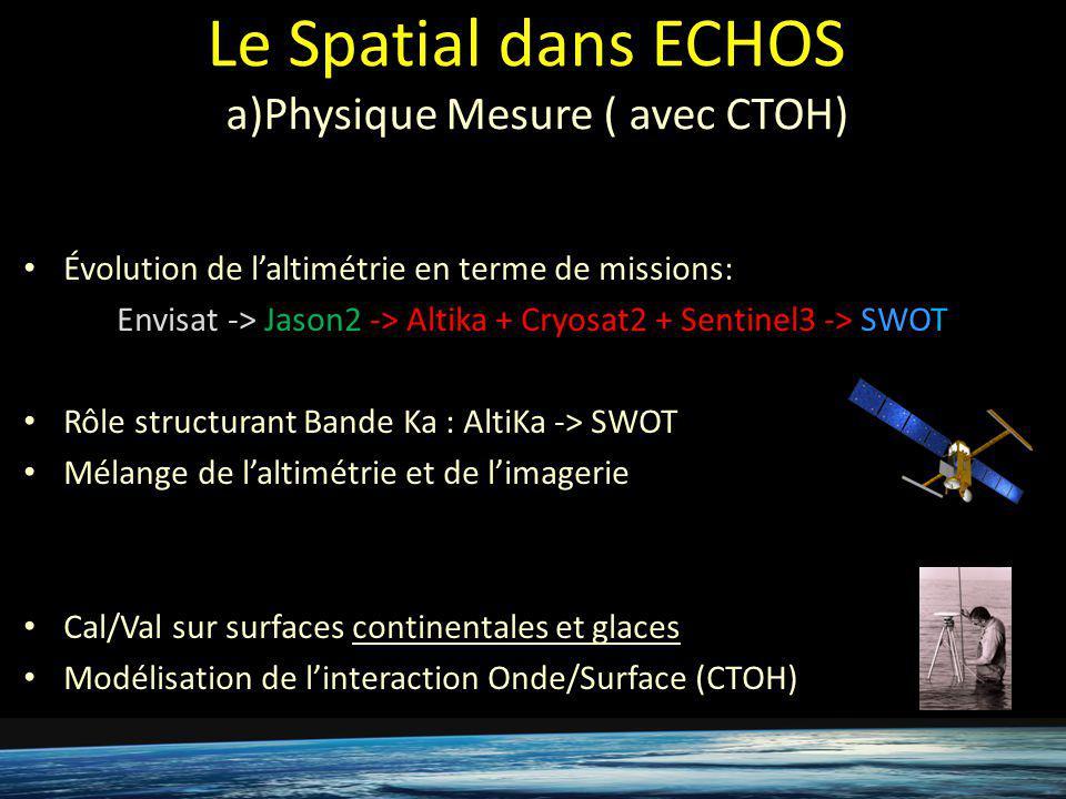 Le Spatial dans ECHOS aa)Physique Mesure ( avec CTOH) Évolution de laltimétrie en terme de missions: Envisat -> Jason2 -> Altika + Cryosat2 + Sentinel