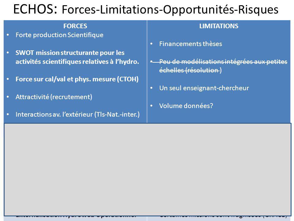 ECHOS : Forces-Limitations-Opportunités-Risques FORCES Forte production Scientifique SWOT mission structurante pour les activités scientifiques relatives à lhydro.