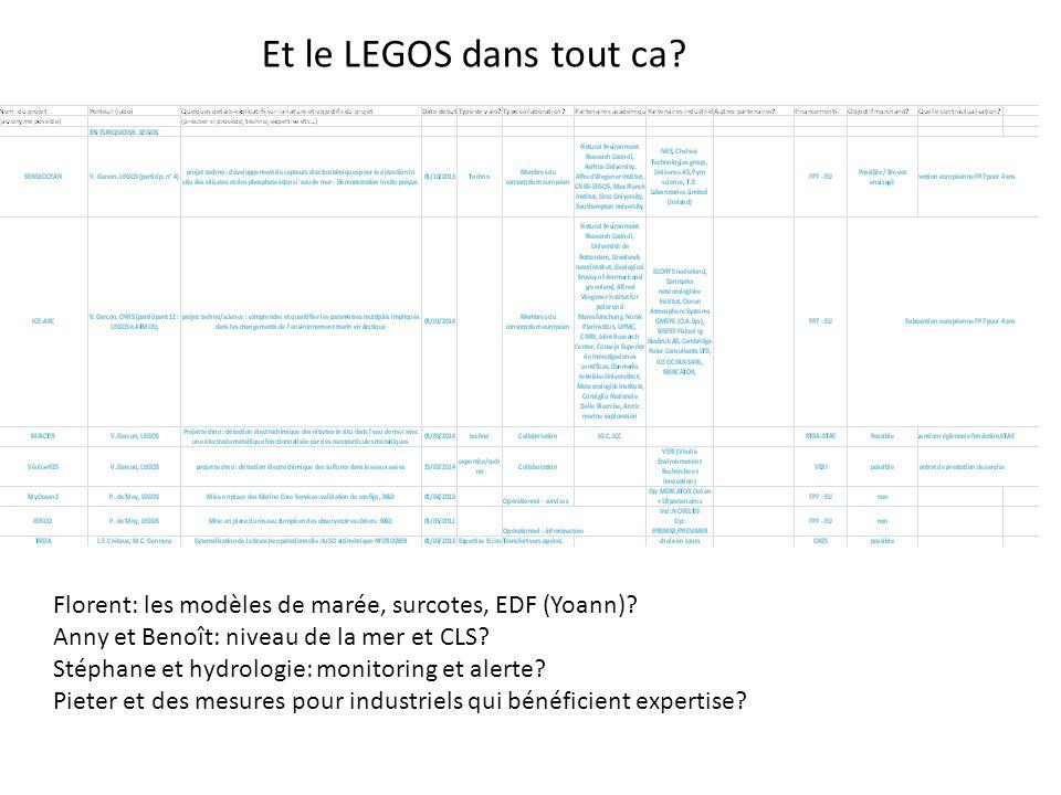 Et le LEGOS dans tout ca? Florent: les modèles de marée, surcotes, EDF (Yoann)? Anny et Benoît: niveau de la mer et CLS? Stéphane et hydrologie: monit
