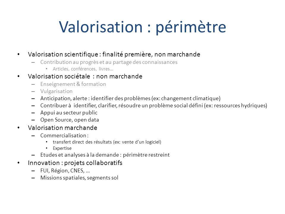 Valorisation : périmètre Valorisation scientifique : finalité première, non marchande – Contribution au progrès et au partage des connaissances Articl