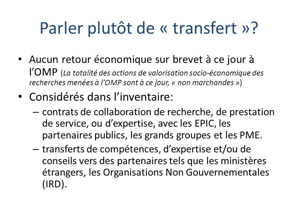 Parler plutôt de « transfert »? Aucun retour économique sur brevet à ce jour à lOMP (La totalité des actions de valorisation socio-économique des rech