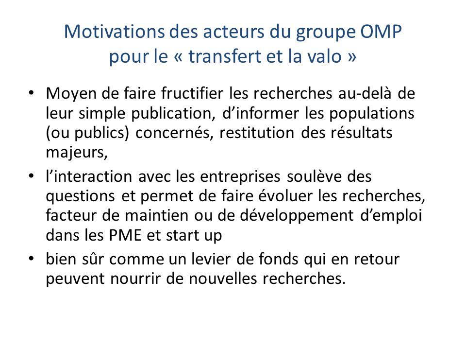 Motivations des acteurs du groupe OMP pour le « transfert et la valo » Moyen de faire fructifier les recherches au-delà de leur simple publication, di
