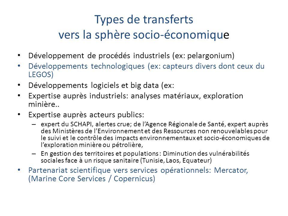 Types de transferts vers la sphère socio-économique Développement de procédés industriels (ex: pelargonium) Développements technologiques (ex: capteur