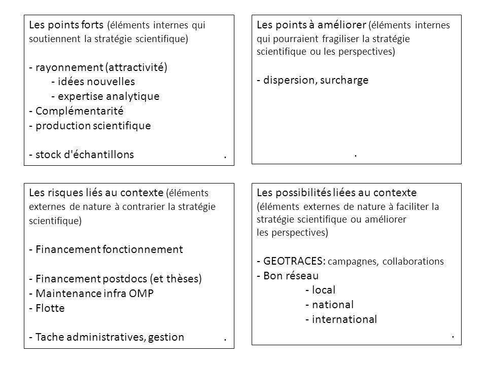 Les points forts (éléments internes qui soutiennent la stratégie scientifique) - rayonnement (attractivité) - idées nouvelles - expertise analytique - Complémentarité - production scientifique - stock d échantillons.