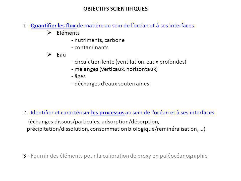 OBJECTIFS SCIENTIFIQUES 1 - Quantifier les flux de matière au sein de locéan et à ses interfaces Eléments - nutriments, carbone - contaminants Eau - c