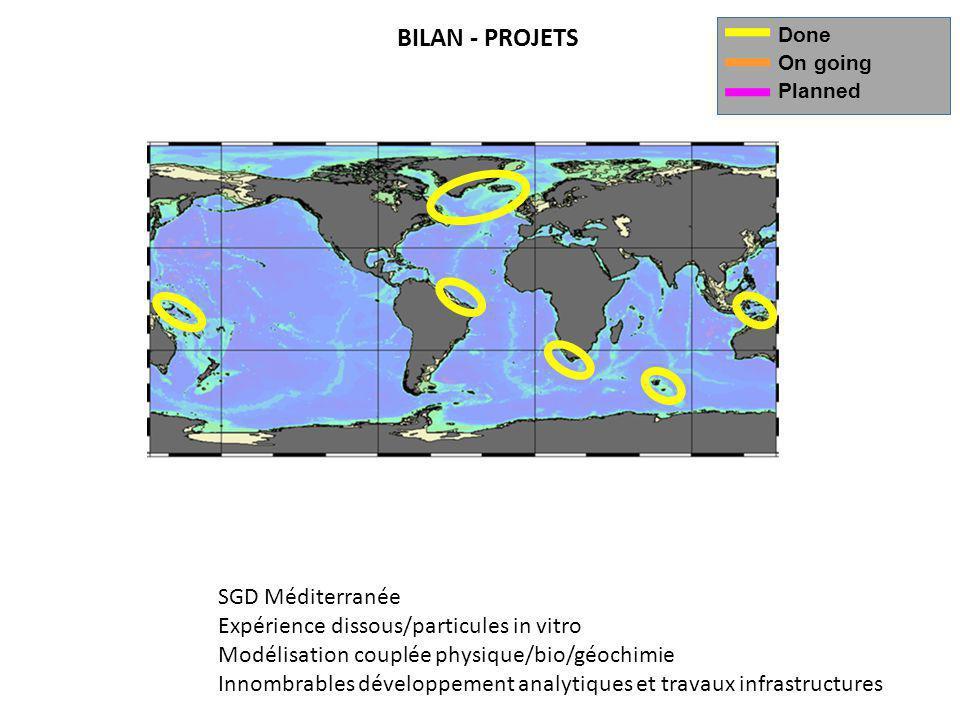 BILAN - PROJETS Done On going Planned SGD Méditerranée Expérience dissous/particules in vitro Modélisation couplée physique/bio/géochimie Innombrables développement analytiques et travaux infrastructures