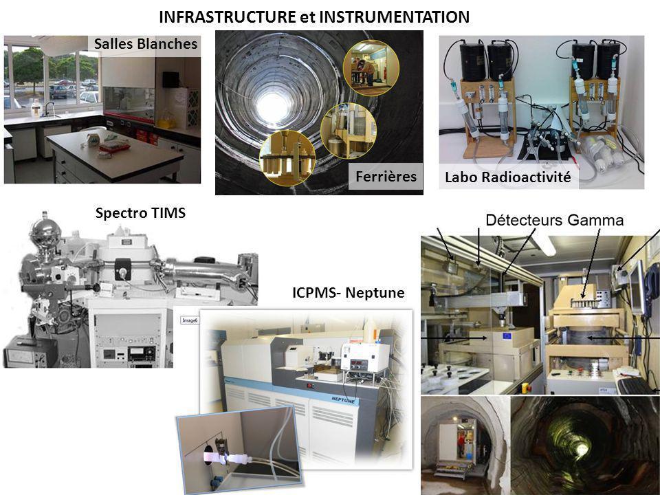 INFRASTRUCTURE et INSTRUMENTATION Salles Blanches Ferrières Labo Radioactivité ICPMS- Neptune Spectro TIMS
