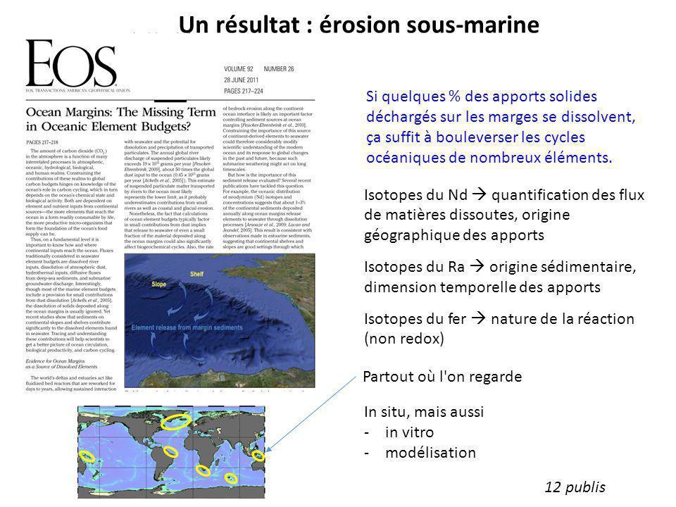 Un résultat : érosion sous-marine Isotopes du Nd quantification des flux de matières dissoutes, origine géographique des apports Isotopes du Ra origin