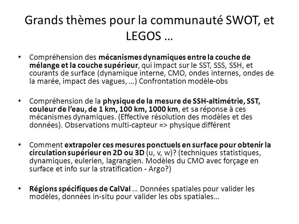Grands thèmes pour la communauté SWOT, et LEGOS … Compréhension des mécanismes dynamiques entre la couche de mélange et la couche supérieur, qui impac