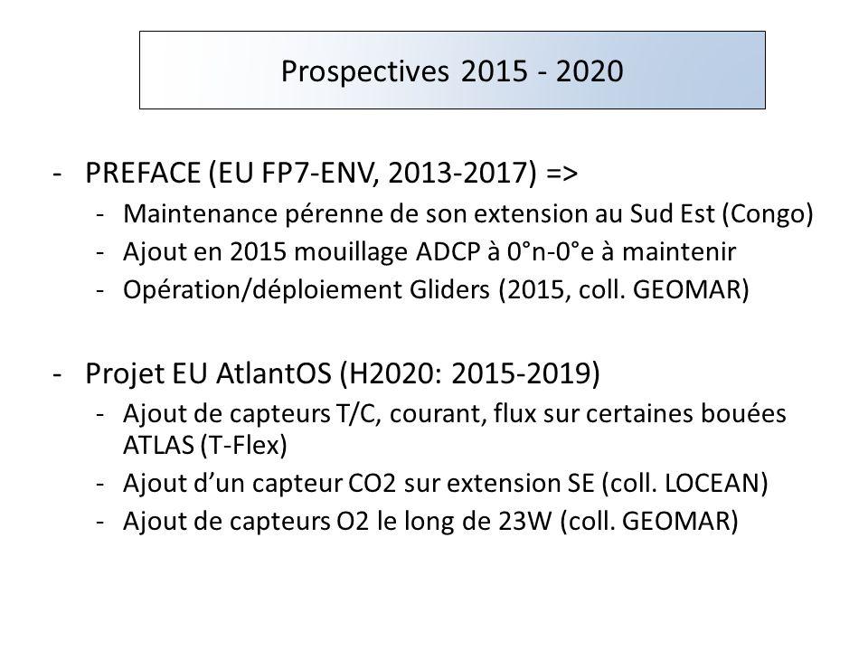 -PREFACE (EU FP7-ENV, 2013-2017) => -Maintenance pérenne de son extension au Sud Est (Congo) -Ajout en 2015 mouillage ADCP à 0°n-0°e à maintenir -Opér