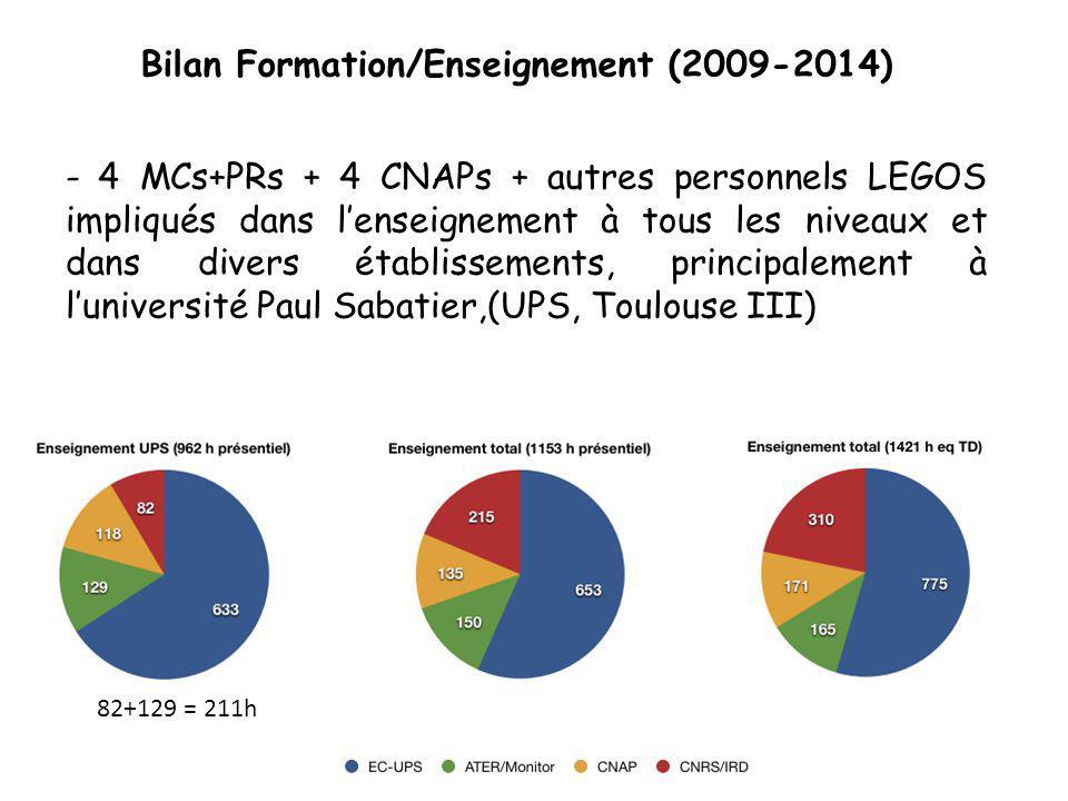 Bilan Formation/Enseignement (2009-2014) - 4 MCs+PRs + 4 CNAPs + autres personnels LEGOS impliqués dans lenseignement à tous les niveaux et dans divers établissements, principalement à luniversité Paul Sabatier,(UPS, Toulouse III) 82+129 = 211h