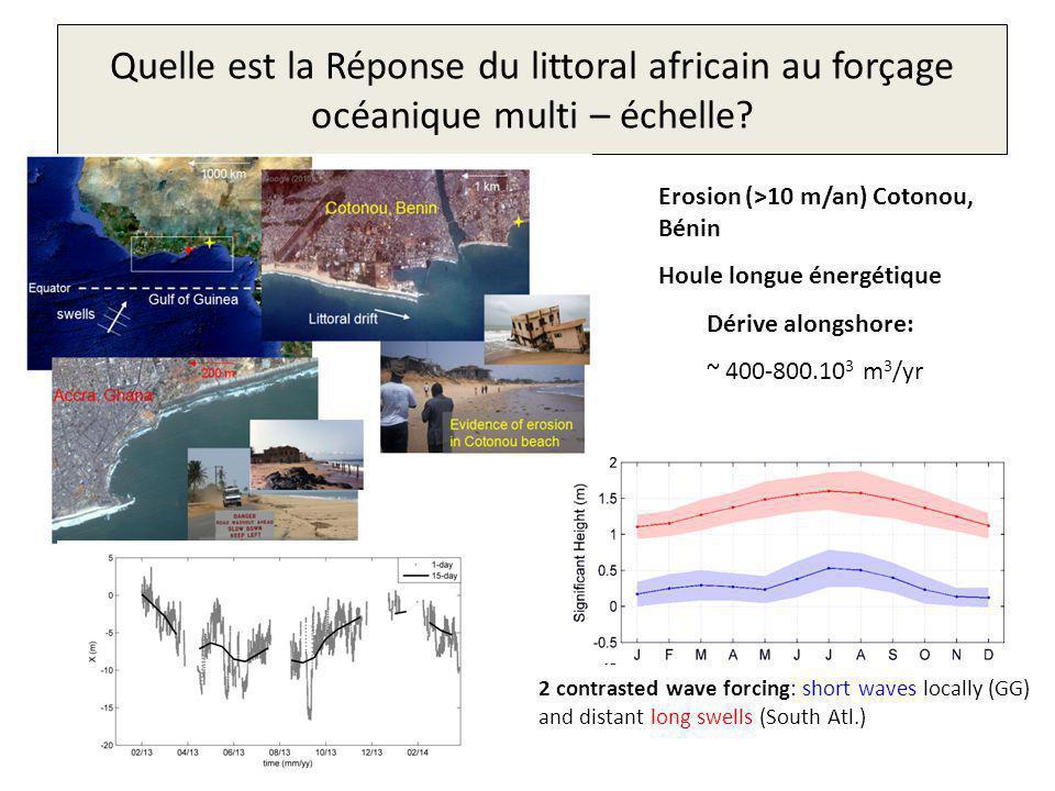 Quelle est la Réponse du littoral africain au forçage océanique multi – échelle? 2 contrasted wave forcing: short waves locally (GG) and distant long