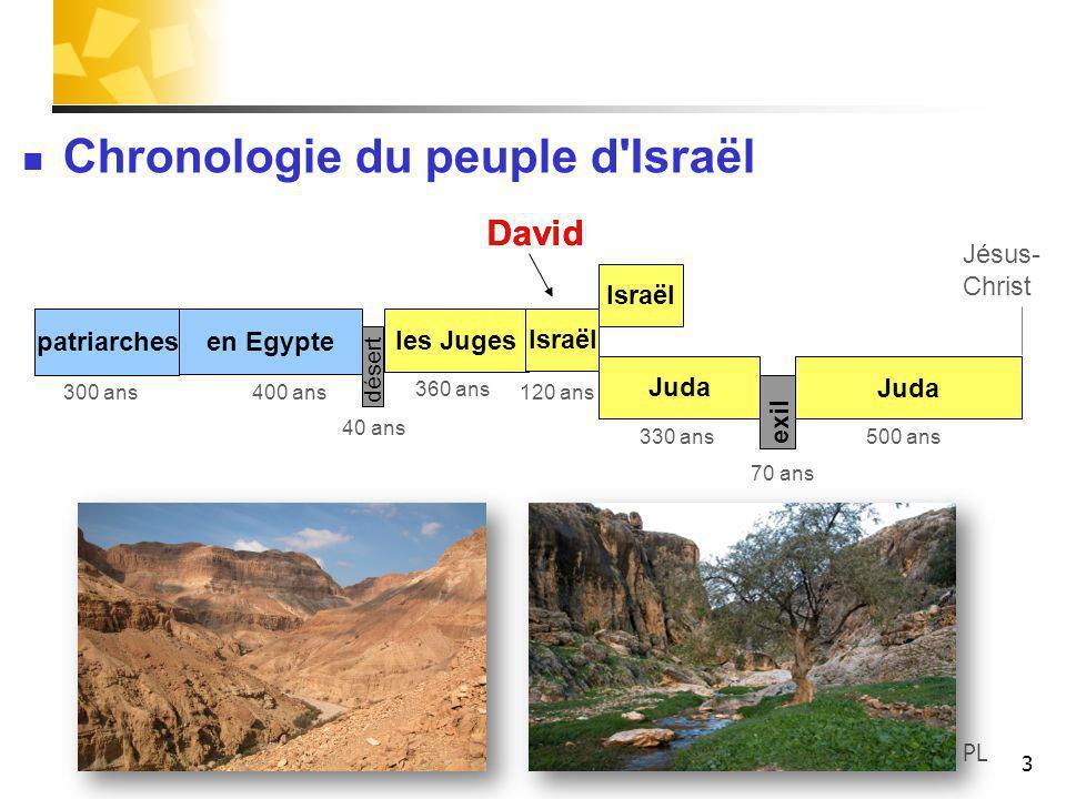 3 patriarches les Juges Juda Israël Juda désert exil 400 ans 40 ans 120 ans300 ans 330 ans 70 ans 500 ans Israël 360 ans Chronologie du peuple d'Israë