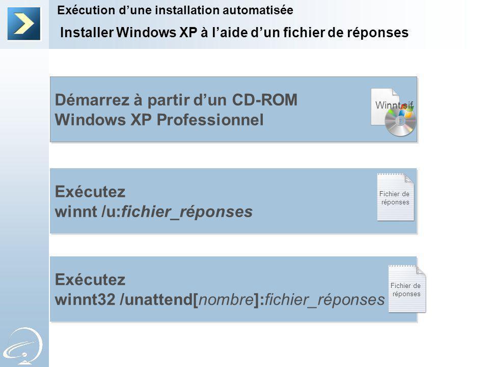Installer Windows XP à laide dun fichier de réponses Exécutez winnt /u:fichier_réponses Démarrez à partir dun CD-ROM Windows XP Professionnel Démarrez à partir dun CD-ROM Windows XP Professionnel Exécutez winnt32 /unattend[nombre]:fichier_réponses Winnt.sif Fichier de réponses Fichier de réponses