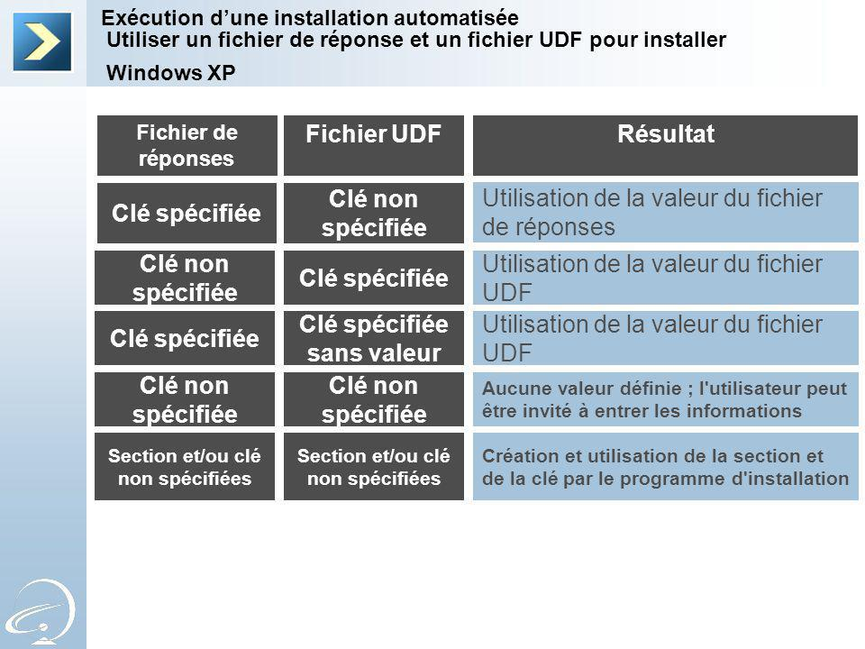 Utiliser un fichier de réponse et un fichier UDF pour installer Windows XP Exécution dune installation automatisée Fichier de réponses Fichier UDFRésultat Utilisation de la valeur du fichier de réponses Utilisation de la valeur du fichier UDF Aucune valeur définie ; l utilisateur peut être invité à entrer les informations Création et utilisation de la section et de la clé par le programme d installation Clé spécifiée Clé non spécifiée Clé spécifiée Clé non spécifiée Section et/ou clé non spécifiées Clé non spécifiée Clé spécifiée Clé spécifiée sans valeur Clé non spécifiée Section et/ou clé non spécifiées