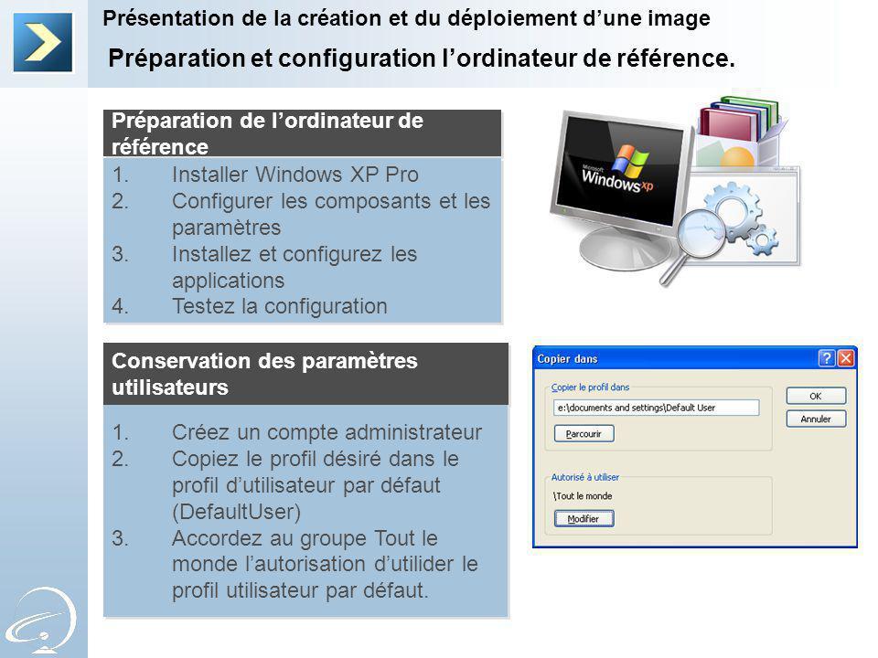 Préparation et configuration lordinateur de référence.