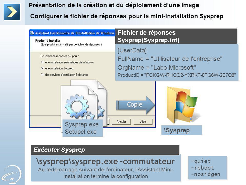 Configurer le fichier de réponses pour la mini-installation Sysprep Présentation de la création et du déploiement dune image Sysprep.exe Setupcl.exe Sysprep.exe Setupcl.exe \Sysprep Fichier de réponses Sysprep(Sysprep.inf) [UserData] FullName = Utilisateur de l entreprise OrgName = Labo-Microsoft ProductID = FCKGW-RHQQ2-YXRKT-8TG6W-2B7Q8 [UserData] FullName = Utilisateur de l entreprise OrgName = Labo-Microsoft ProductID = FCKGW-RHQQ2-YXRKT-8TG6W-2B7Q8 \sysprep\sysprep.exe –commutateur Au redémarrage suivant de l ordinateur, l Assistant Mini- installation termine la configuration \sysprep\sysprep.exe –commutateur Au redémarrage suivant de l ordinateur, l Assistant Mini- installation termine la configuration -quiet -reboot -nosidgen -quiet -reboot -nosidgen Exécuter Sysprep