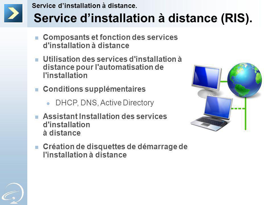Service dinstallation à distance (RIS).Service dinstallation à distance.