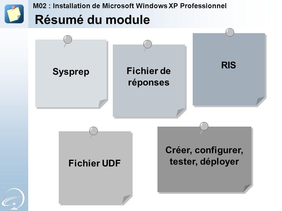 Créer, configurer, tester, déployer Sysprep Fichier de réponses RIS Résumé du module Fichier UDF M02 : Installation de Microsoft Windows XP Professionnel