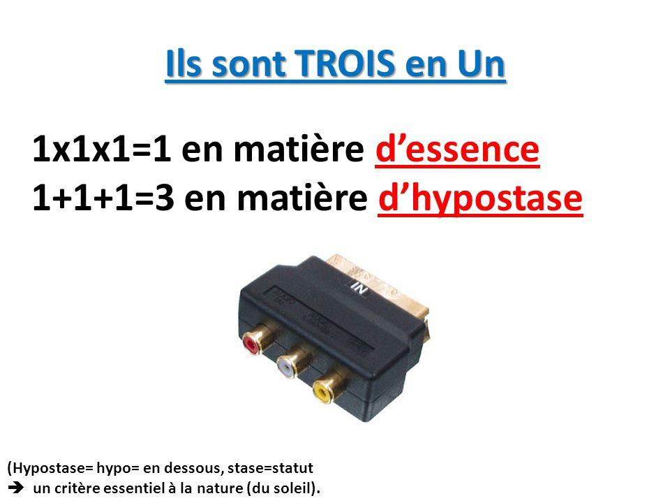 Ils sont TROIS en Un 1x1x1=1 en matière dessence 1+1+1=3 en matière dhypostase (Hypostase= hypo= en dessous, stase=statut un critère essentiel à la na
