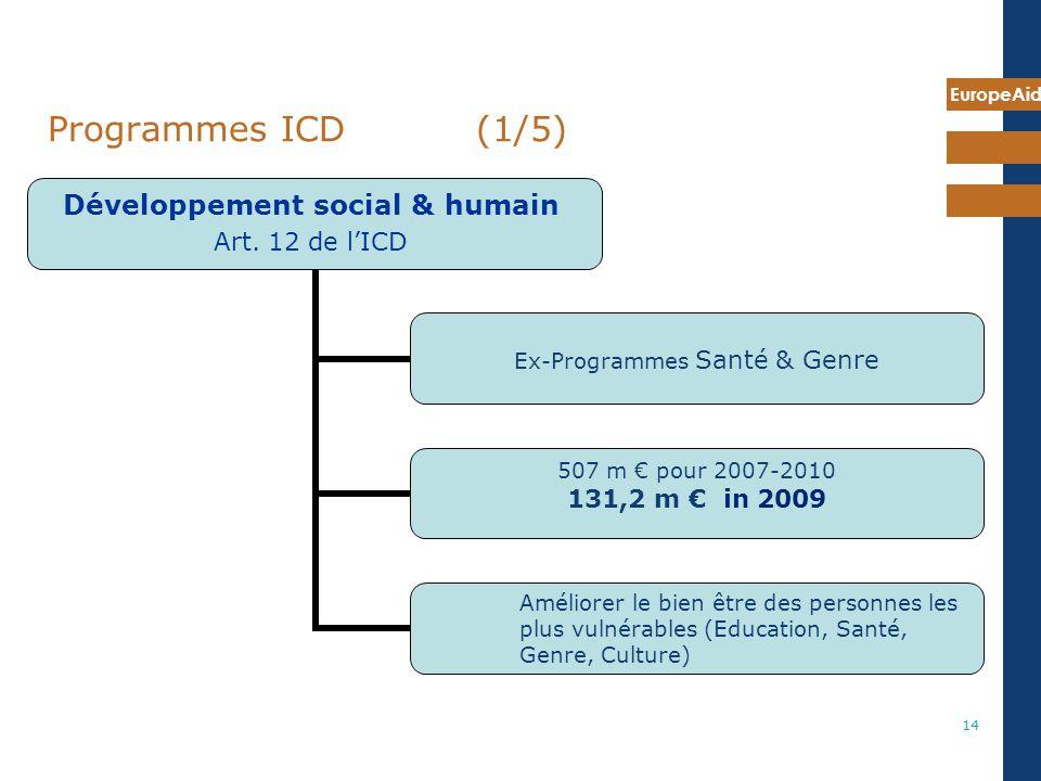 EuropeAid 14 Développement social & humain Art. 12 de lICD Ex-Programmes Santé & Genre 507 m pour 2007-2010 131,2 m in 2009 Améliorer le bien être des