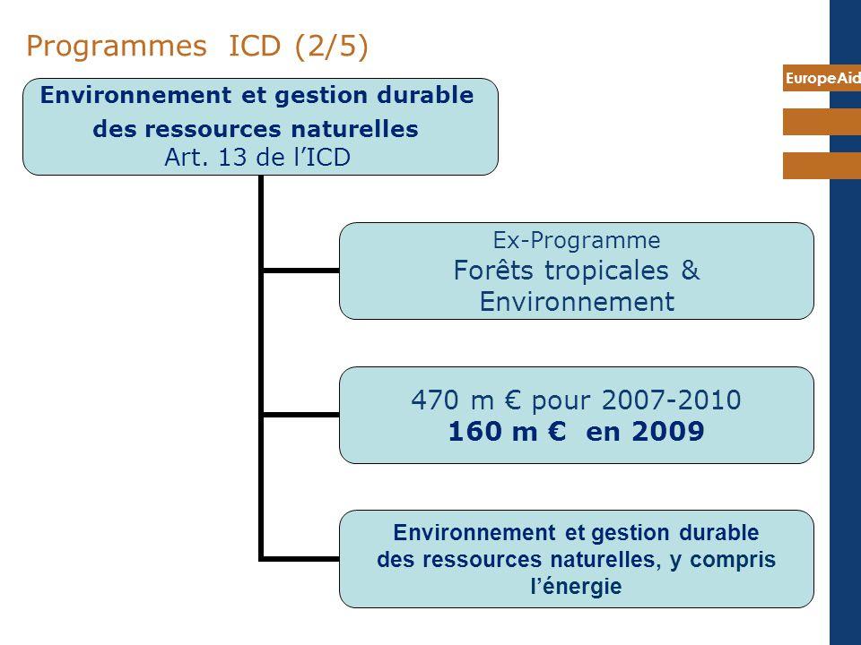 EuropeAid 16 Environnement et gestion durable des ressources naturelles Art. 13 de lICD Ex-Programme Forêts tropicales & Environnement 470 m pour 2007
