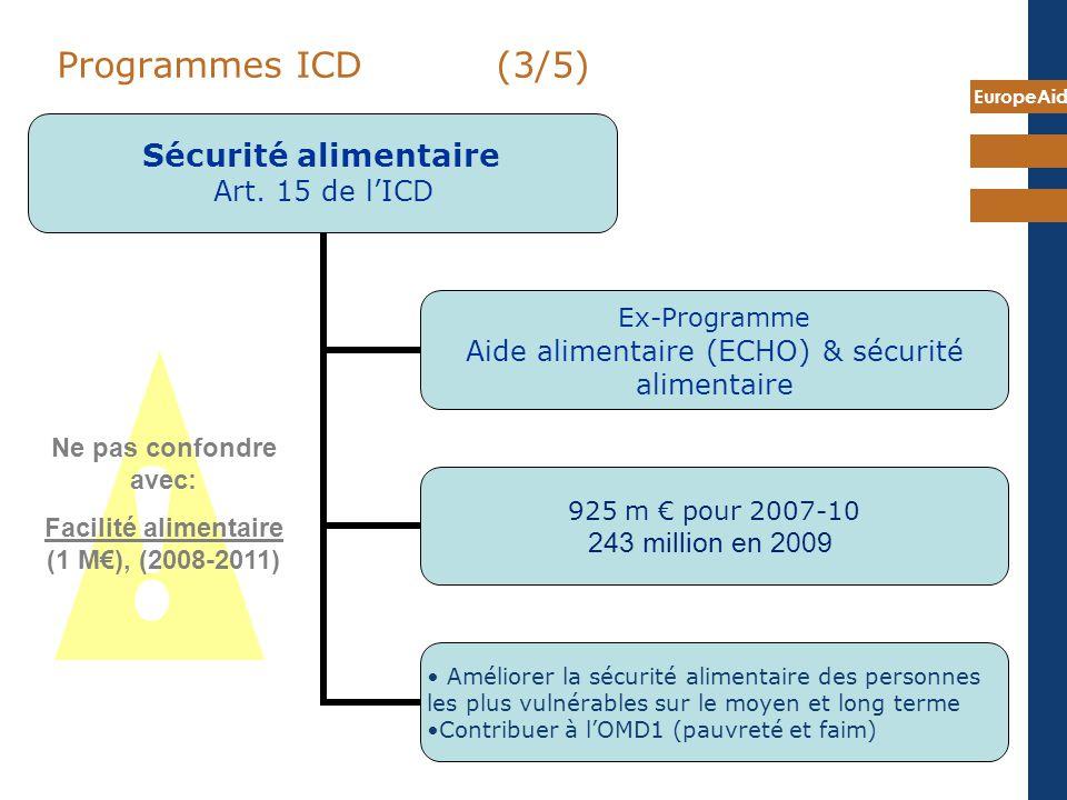 EuropeAid 18 Sécurité alimentaire Art. 15 de lICD Ex-Programme Aide alimentaire (ECHO) & sécurité alimentaire 925 m pour 2007-10 243 million en 2009 A