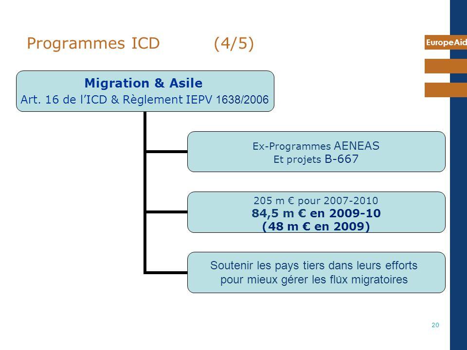 EuropeAid 20 Migration & Asile Art. 16 de lICD & Règlement IEPV 1638/2006 Ex-Programmes AENEAS Et projets B-667 205 m pour 2007-2010 84,5 m en 2009-10