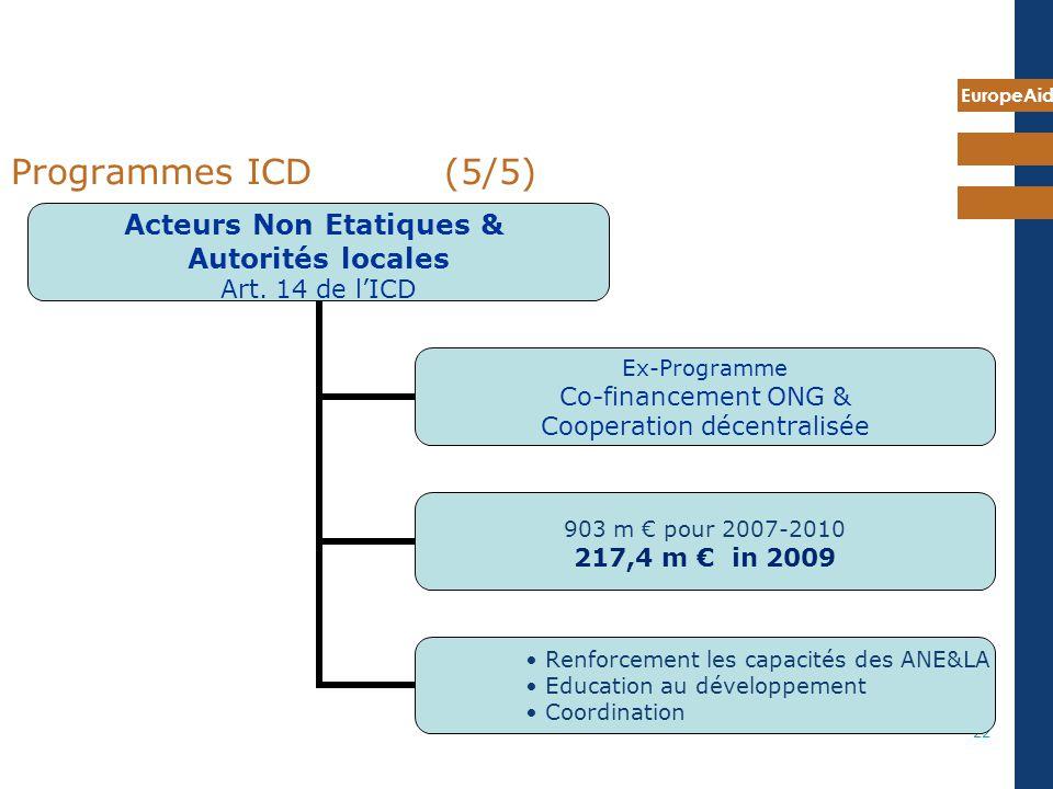 EuropeAid 22 Programmes ICD (5/5) Acteurs Non Etatiques & Autorités locales Art. 14 de lICD Ex-Programme Co-financement ONG & Cooperation décentralisé
