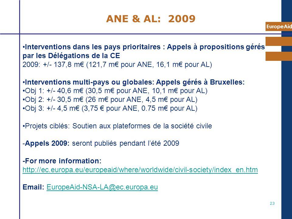 EuropeAid 23 ANE & AL: 2009 Interventions dans les pays prioritaires : Appels à propositions gérés par les Délégations de la CE 2009: +/- 137,8 m (121