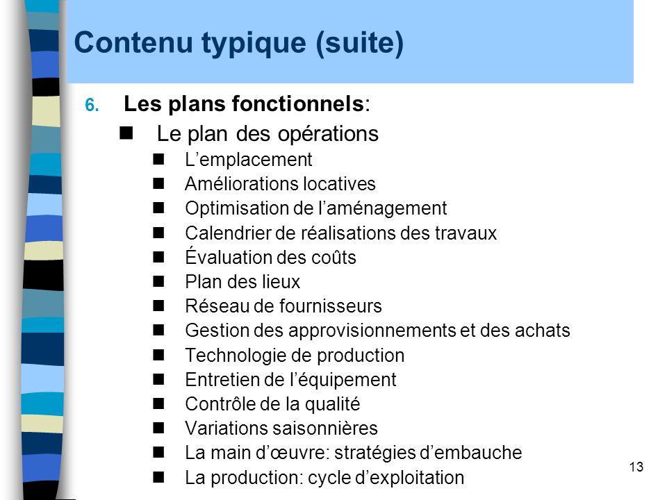13 Contenu typique (suite) 6. Les plans fonctionnels: Le plan des opérations Lemplacement Améliorations locatives Optimisation de laménagement Calendr