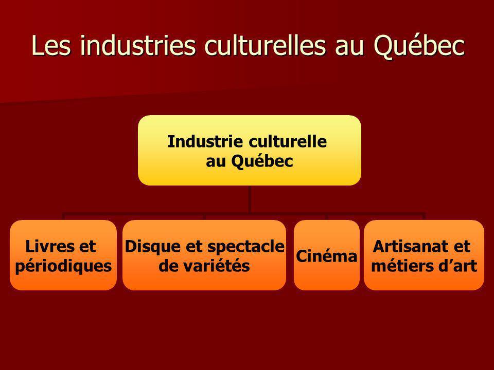 Les industries culturelles au Québec Industrie culturelle au Québec Livres et périodiques Disque et spectacle de variétés Cinéma Artisanat et métiers dart