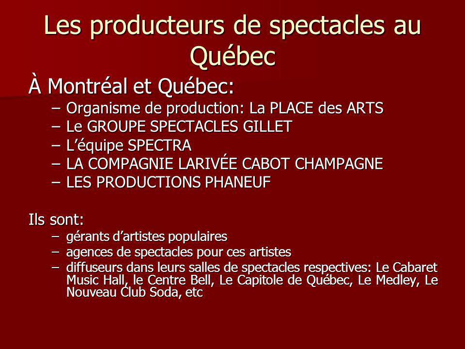Les producteurs de spectacles au Québec À Montréal et Québec: –Organisme de production: La PLACE des ARTS –Le GROUPE SPECTACLES GILLET –Léquipe SPECTRA –LA COMPAGNIE LARIVÉE CABOT CHAMPAGNE –LES PRODUCTIONS PHANEUF Ils sont: –gérants dartistes populaires –agences de spectacles pour ces artistes –diffuseurs dans leurs salles de spectacles respectives: Le Cabaret Music Hall, le Centre Bell, Le Capitole de Québec, Le Medley, Le Nouveau Club Soda, etc