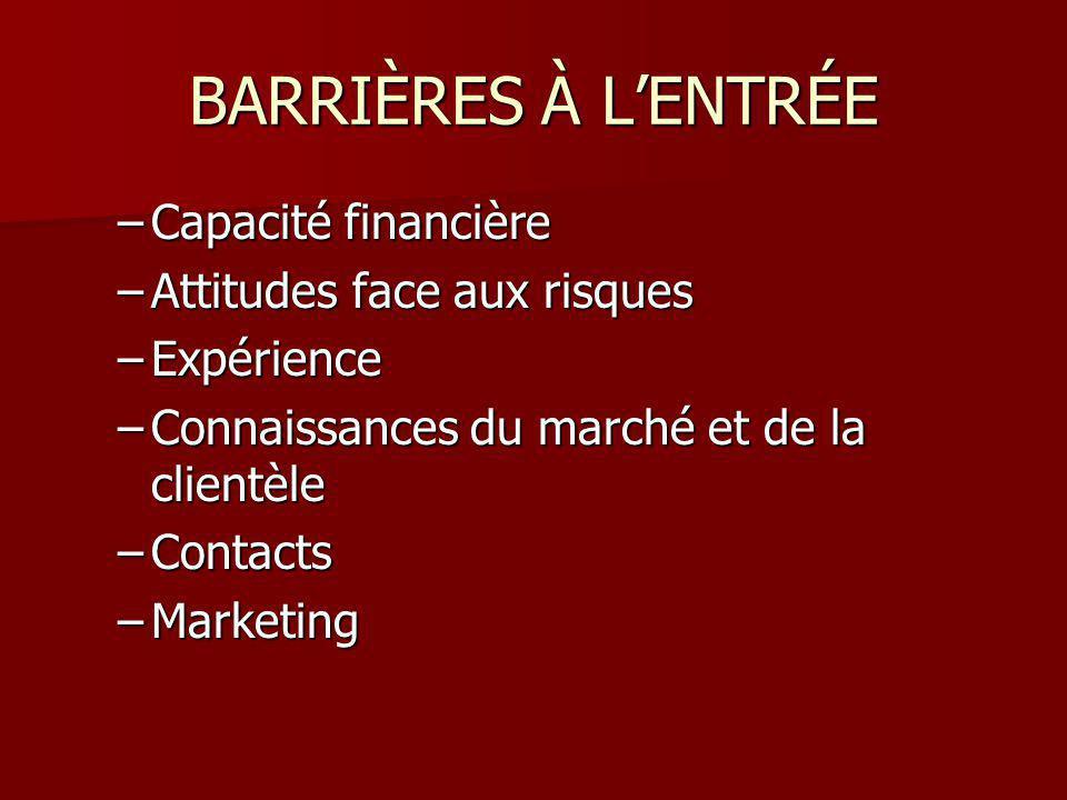 BARRIÈRES À LENTRÉE –Capacité financière –Attitudes face aux risques –Expérience –Connaissances du marché et de la clientèle –Contacts –Marketing