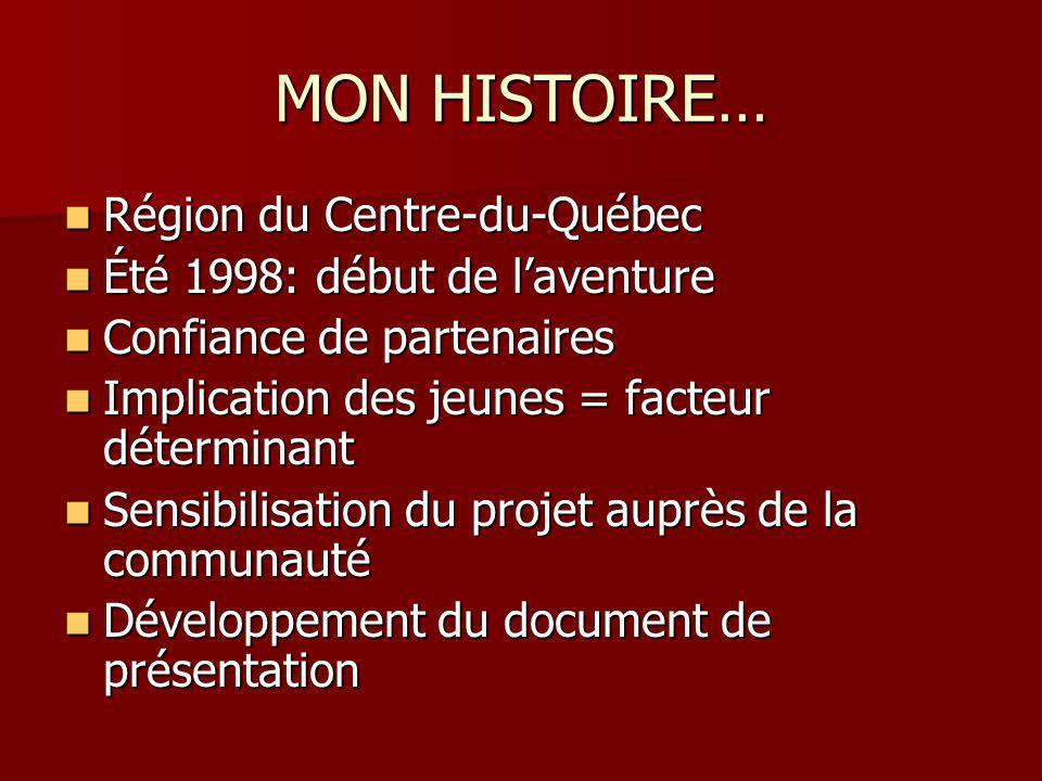 SECTEURS DACTIVITÉS des producteurs de spectacles DIVISÉS SELON les RÉGIONS ADMINISTRATIVES du Québec