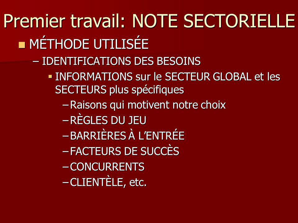 Premier travail: NOTE SECTORIELLE MÉTHODE UTILISÉE MÉTHODE UTILISÉE –IDENTIFICATIONS DES BESOINS INFORMATIONS sur le SECTEUR GLOBAL et les SECTEURS plus spécifiques INFORMATIONS sur le SECTEUR GLOBAL et les SECTEURS plus spécifiques –Raisons qui motivent notre choix –RÈGLES DU JEU –BARRIÈRES À LENTRÉE –FACTEURS DE SUCCÈS –CONCURRENTS –CLIENTÈLE, etc.