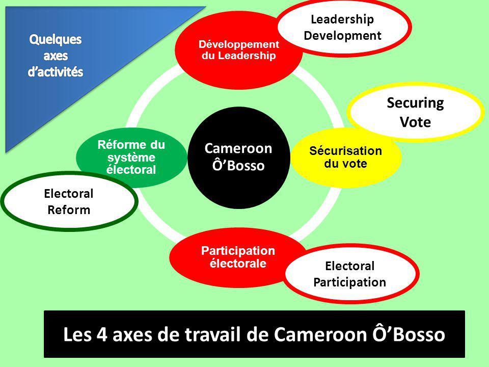 Cameroon ÔBosso Développement du Leadership Sécurisation du vote Participation électorale Réforme du système électoral Leadership Development Securing Vote Electoral Participation Electoral Reform Les 4 axes de travail de Cameroon ÔBosso