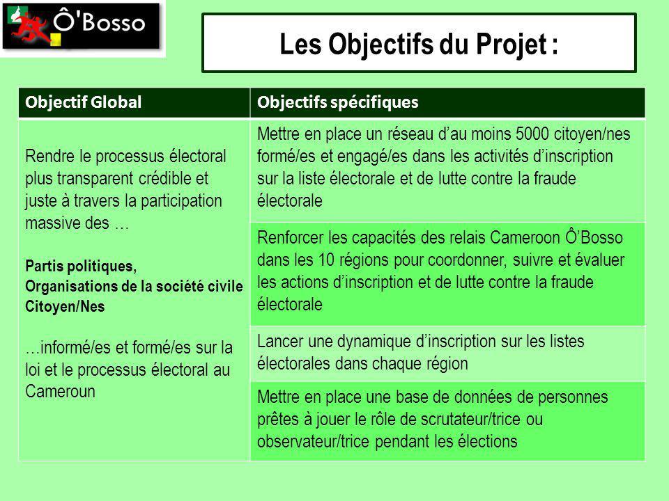 Les Objectifs du Projet : Objectif GlobalObjectifs spécifiques Rendre le processus électoral plus transparent crédible et juste à travers la participa