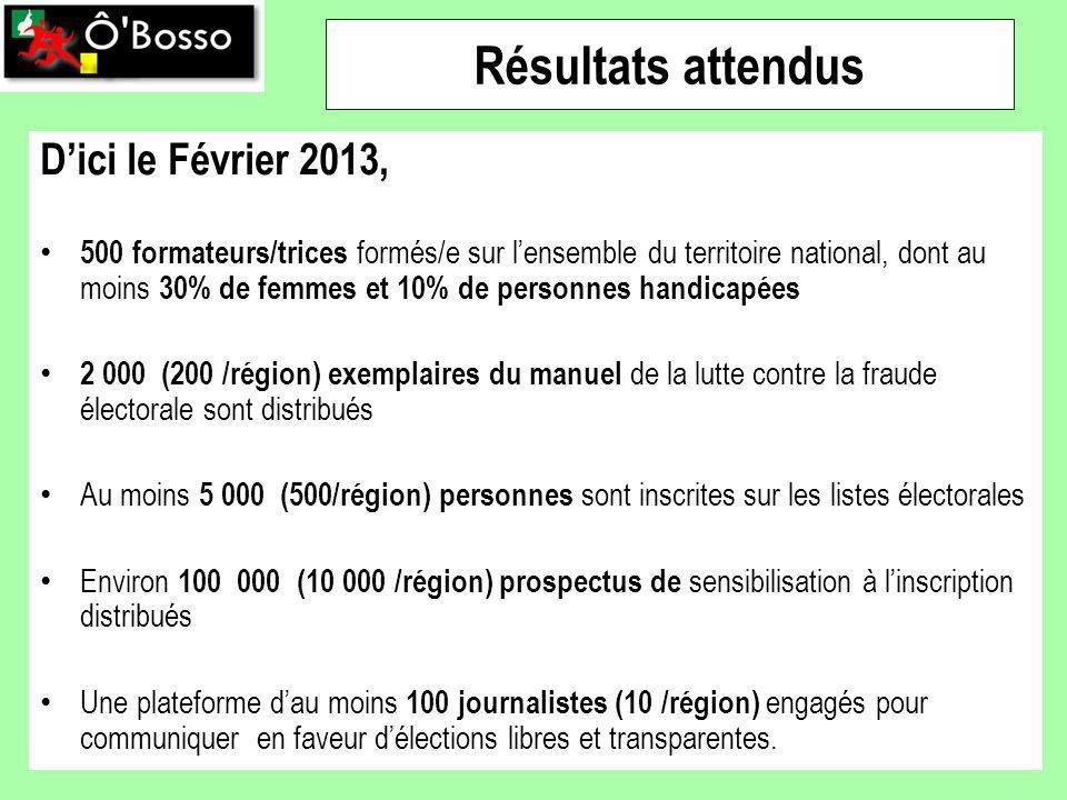 Résultats attendus Dici le Février 2013, 500 formateurs/trices formés/e sur lensemble du territoire national, dont au moins 30% de femmes et 10% de pe