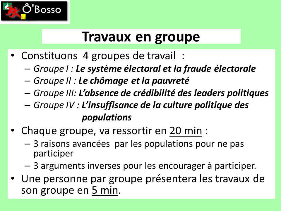 Travaux en groupe Constituons 4 groupes de travail : – Groupe I : Le système électoral et la fraude électorale – Groupe II : Le chômage et la pauvreté