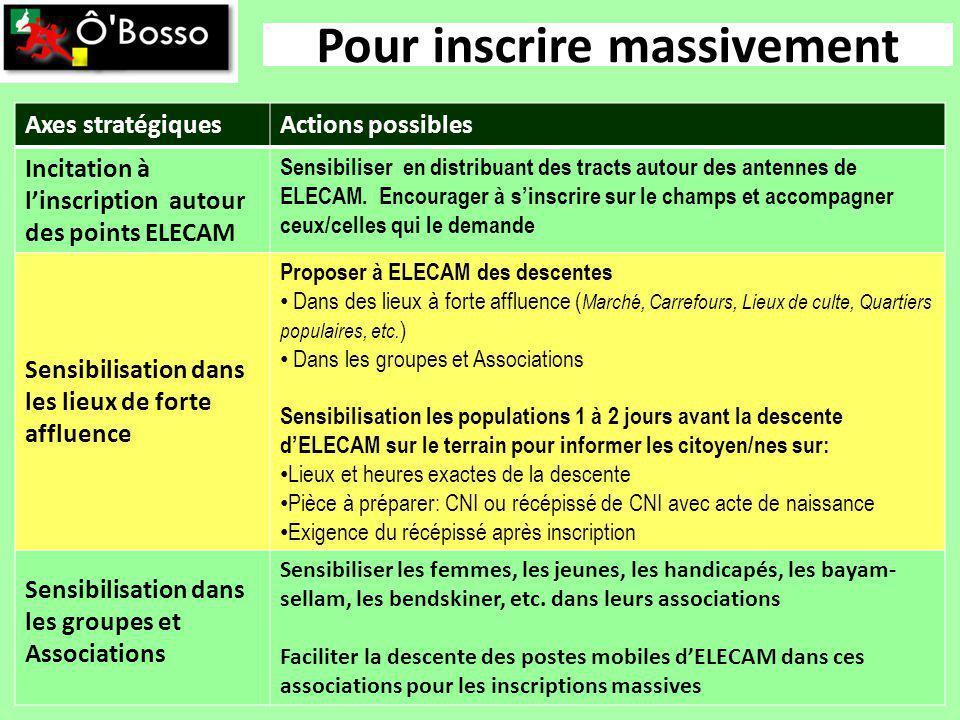 Pour inscrire massivement Axes stratégiquesActions possibles Incitation à linscription autour des points ELECAM Sensibiliser en distribuant des tracts autour des antennes de ELECAM.