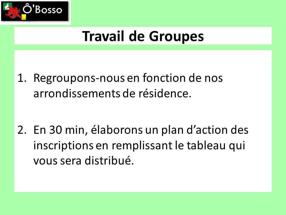 Travail de Groupes 1.Regroupons-nous en fonction de nos arrondissements de résidence. 2.En 30 min, élaborons un plan daction des inscriptions en rempl