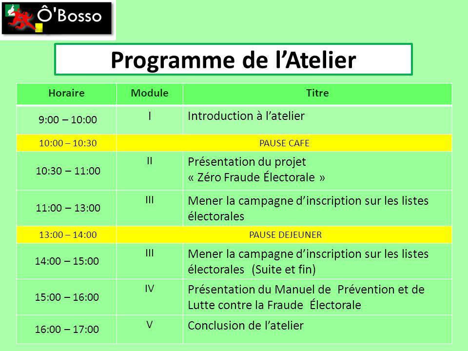 Programme de lAtelier HoraireModuleTitre 9:00 – 10:00 IIntroduction à latelier 10:00 – 10:30PAUSE CAFE 10:30 – 11:00 II Présentation du projet « Zéro Fraude Électorale » 11:00 – 13:00 III Mener la campagne dinscription sur les listes électorales 13:00 – 14:00 PAUSE DEJEUNER 14:00 – 15:00 III Mener la campagne dinscription sur les listes électorales (Suite et fin) 15:00 – 16:00 IV Présentation du Manuel de Prévention et de Lutte contre la Fraude Électorale 16:00 – 17:00 V Conclusion de latelier