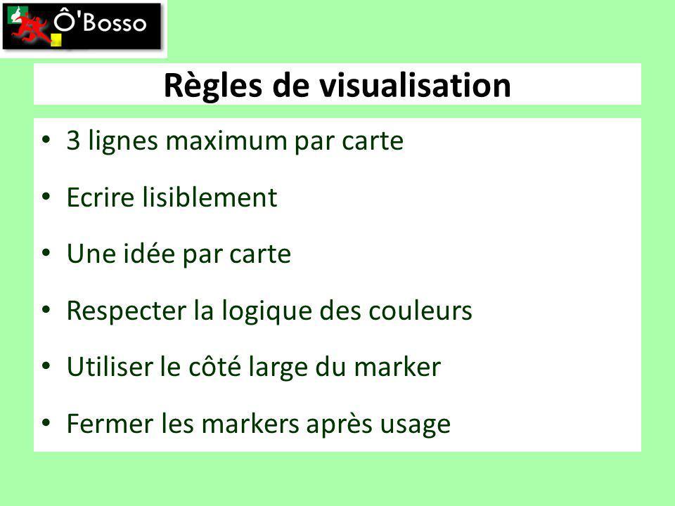 Règles de visualisation 3 lignes maximum par carte Ecrire lisiblement Une idée par carte Respecter la logique des couleurs Utiliser le côté large du marker Fermer les markers après usage
