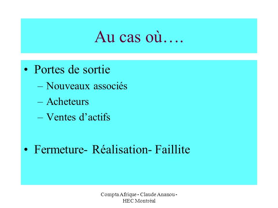 Compta Afrique - Claude Ananou - HEC Montréal Au cas où…. Portes de sortie –Nouveaux associés –Acheteurs –Ventes dactifs Fermeture- Réalisation- Faill